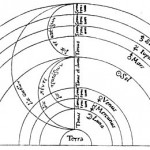 The Pythagorean Theory of Music and Color | Chapter 16