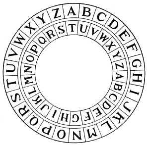 Cipher Disk Online Numbers Letters