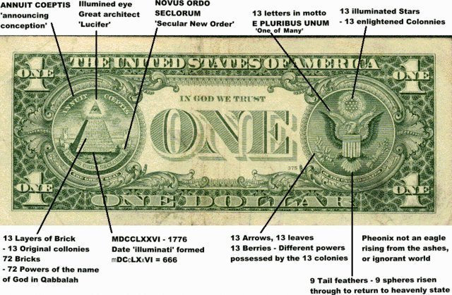 US Dollar Bill - Masonic Symbols