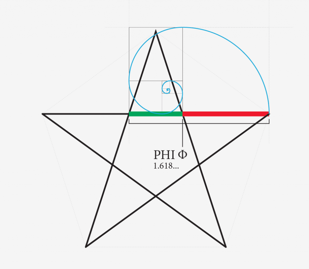 pentagram golden ratio phi