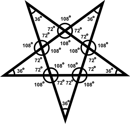 pentagram inverted