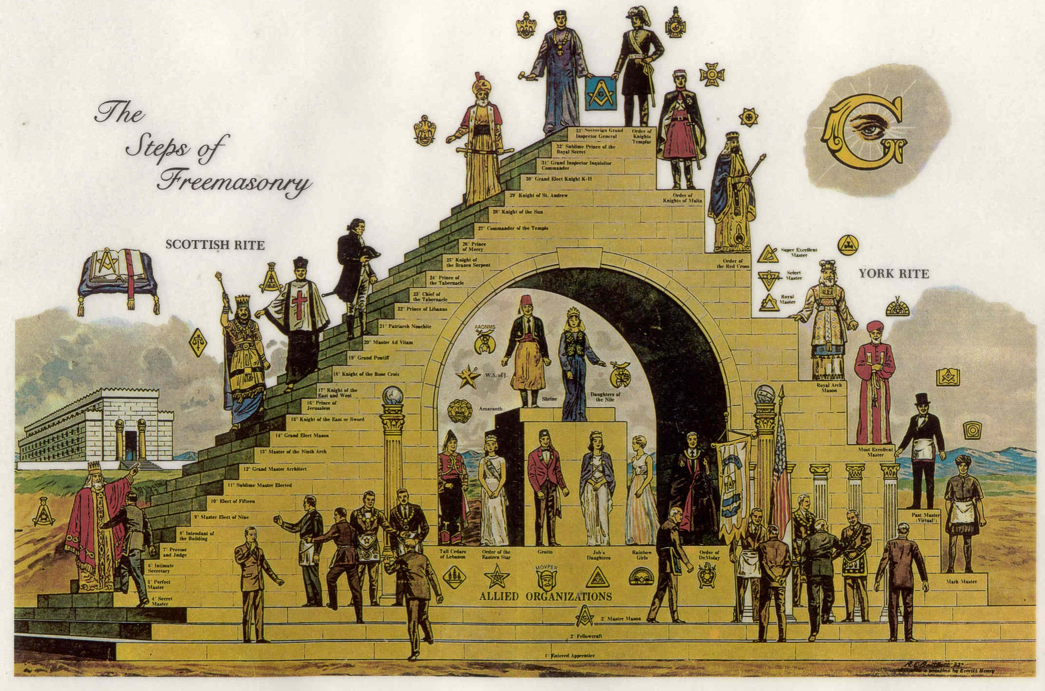 The Art Of 12 The 12 Masonic Signs Of Recognition Wto Salvages