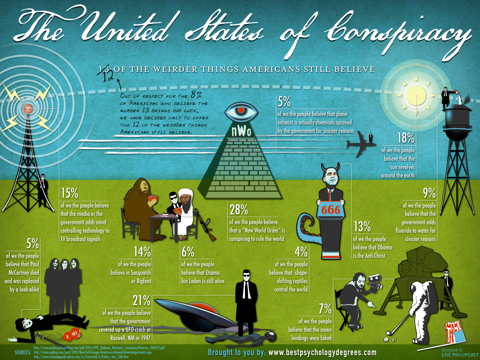 meaning of conspiracy
