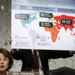 NWO News: Mexico and Canada Part of US Homeland by Senate Maps