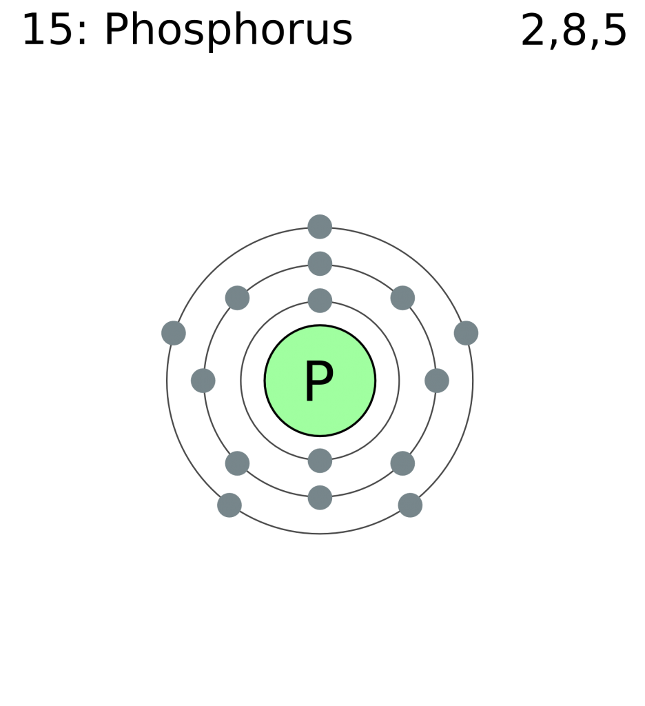 phosphorus Electron_shell