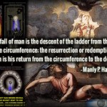 The fall of man is the descent of the ladder from the dot to the circumference