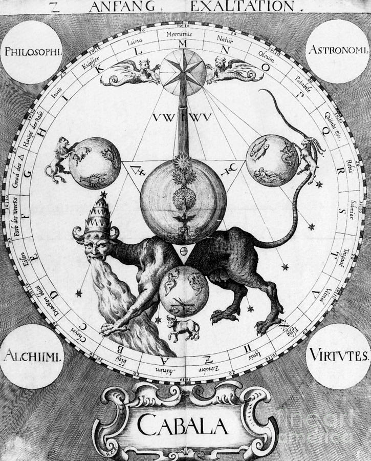 the history and science of alchemy Alchemy - modern alchemy but those who explore the history of the science of matter, where matter is considered on a wider basis than the modern chemist.
