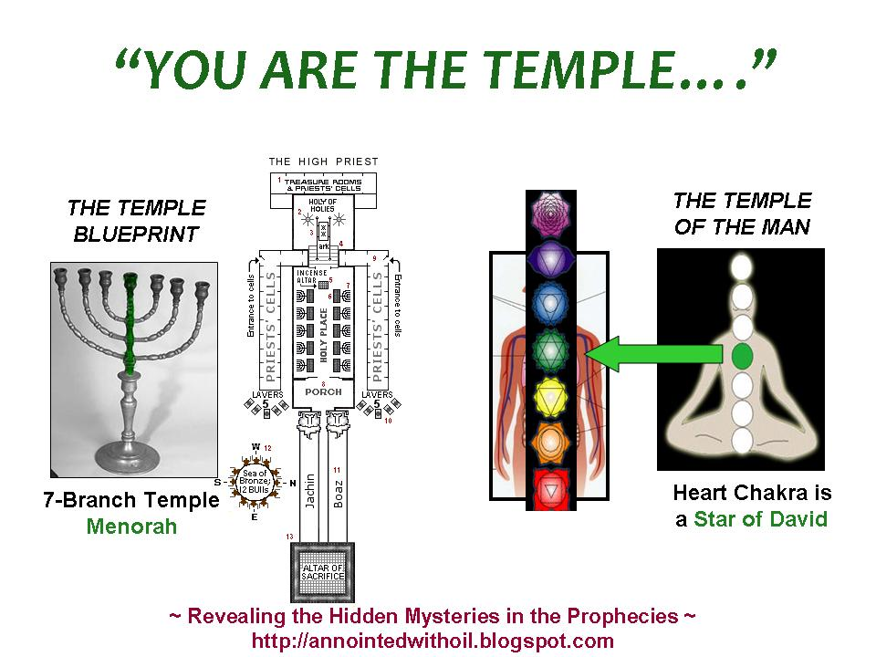 Temple of solomon 2