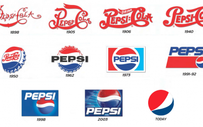 The Hidden Symbolism of the Pepsi Logo