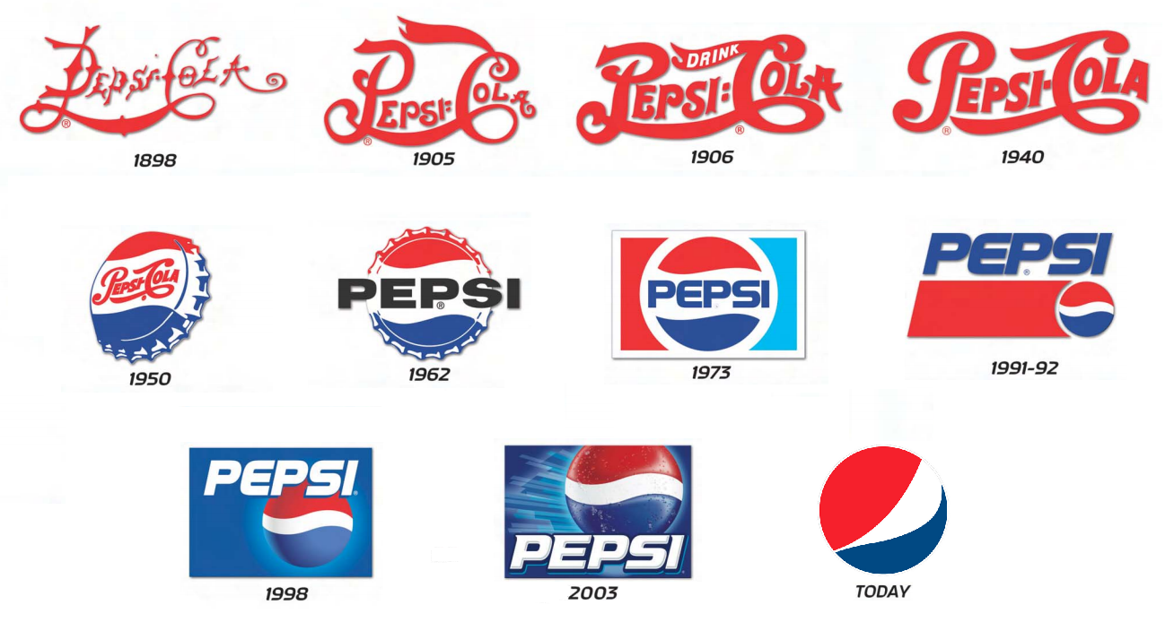 The Hidden Symbolism of the Pepsi Logo | Gnostic Warrior