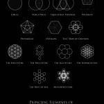 Symbols of Sacred Geometry