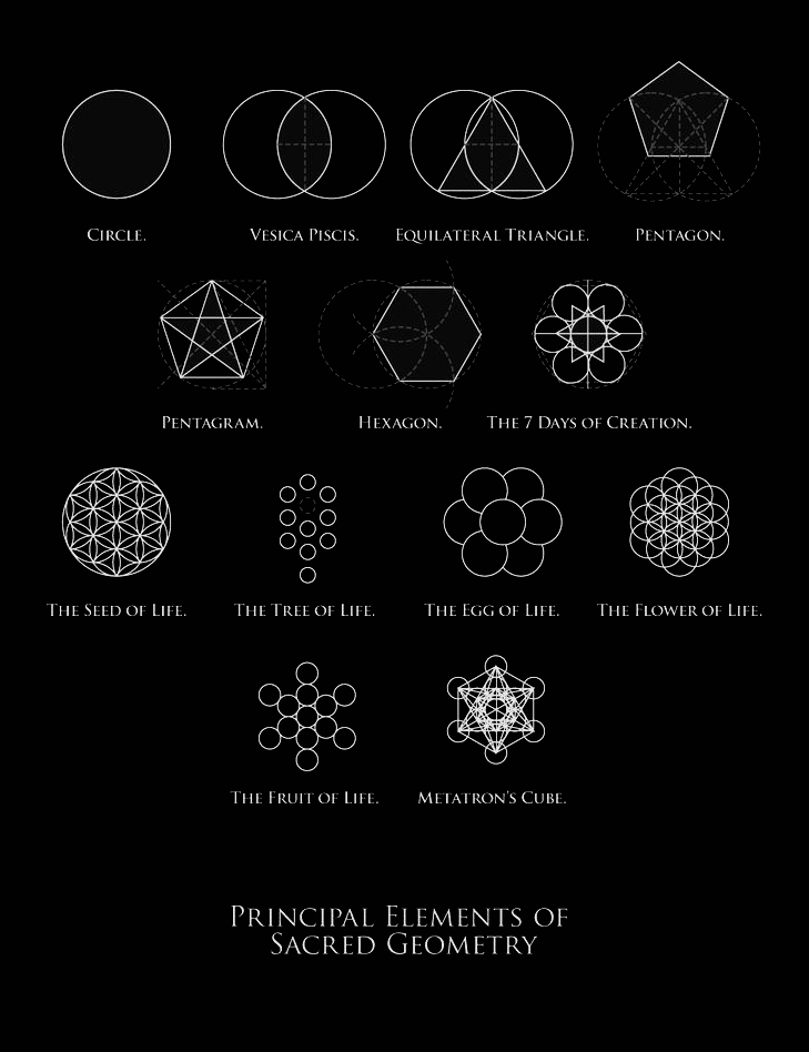 symbols of sacred geometry gnosis and gnosticism