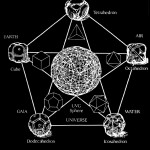 Pythagorean Cosmic Morphology