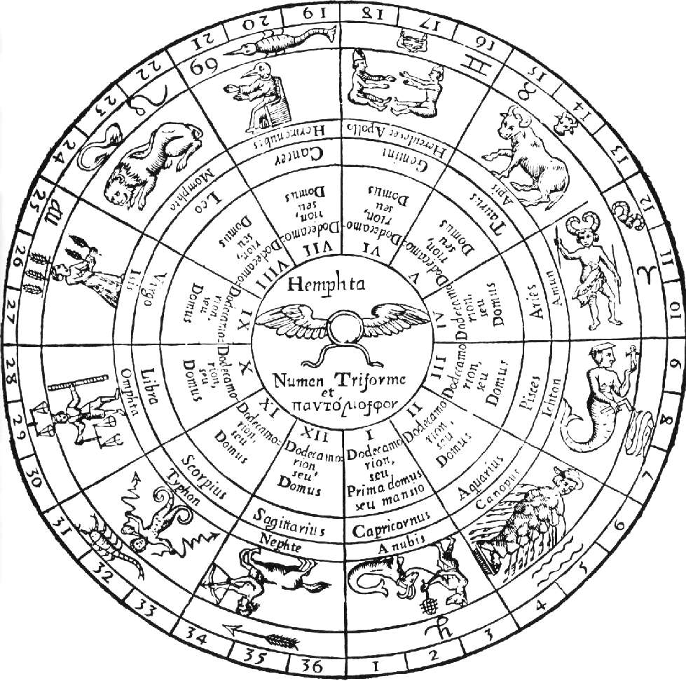 Hieroglyphic Plan Of The Ancient Zodiac Gnosticwarrior Com