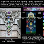7 Gates to God Consciousness