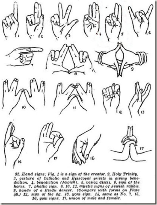 Illuminati Hand Symbols Gnostic Warrior Podcasts