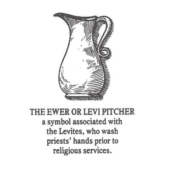 Symbols - levite water pitcher