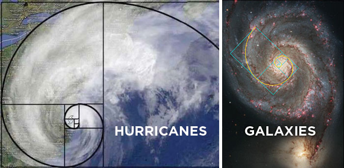 https://gnosticwarrior.com/wp-content/uploads/2015/07/hurricanes-galaxies-phi.jpg