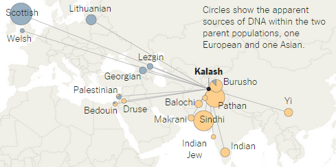Kalash Tribe DNA