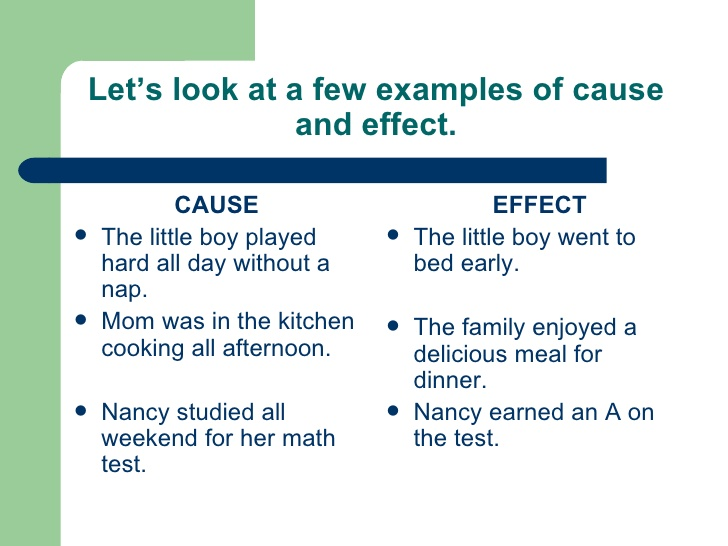 cause and effect essay on having the parents you have Good topics for a cause and effect essay what is a cause and effect essay  cause and effect of parents being involved in educational matters topics on culture 1.