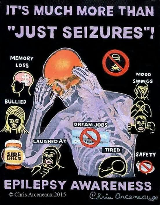 Epilepsy: The Sacred Disease and Demon Possession